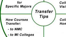 Transfer tips diagram
